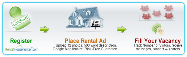 Place your House for Rent Ad